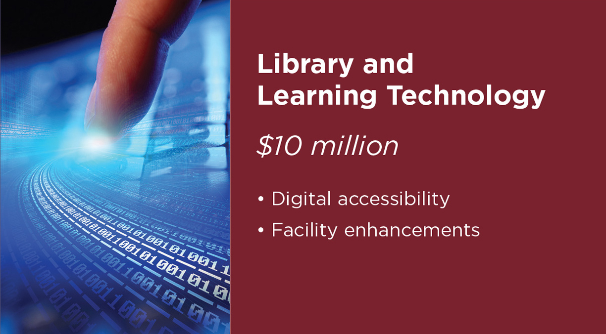 Library and Learning Technology